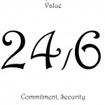 DAILY NUMEROLOGY – 24