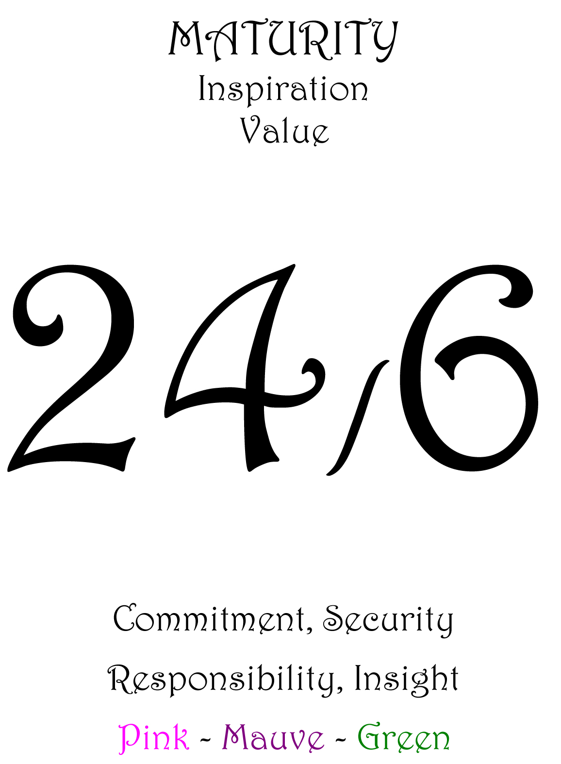 24 january numerology