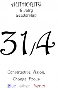 Daily Numerology Lee Van Zyl 31 Card